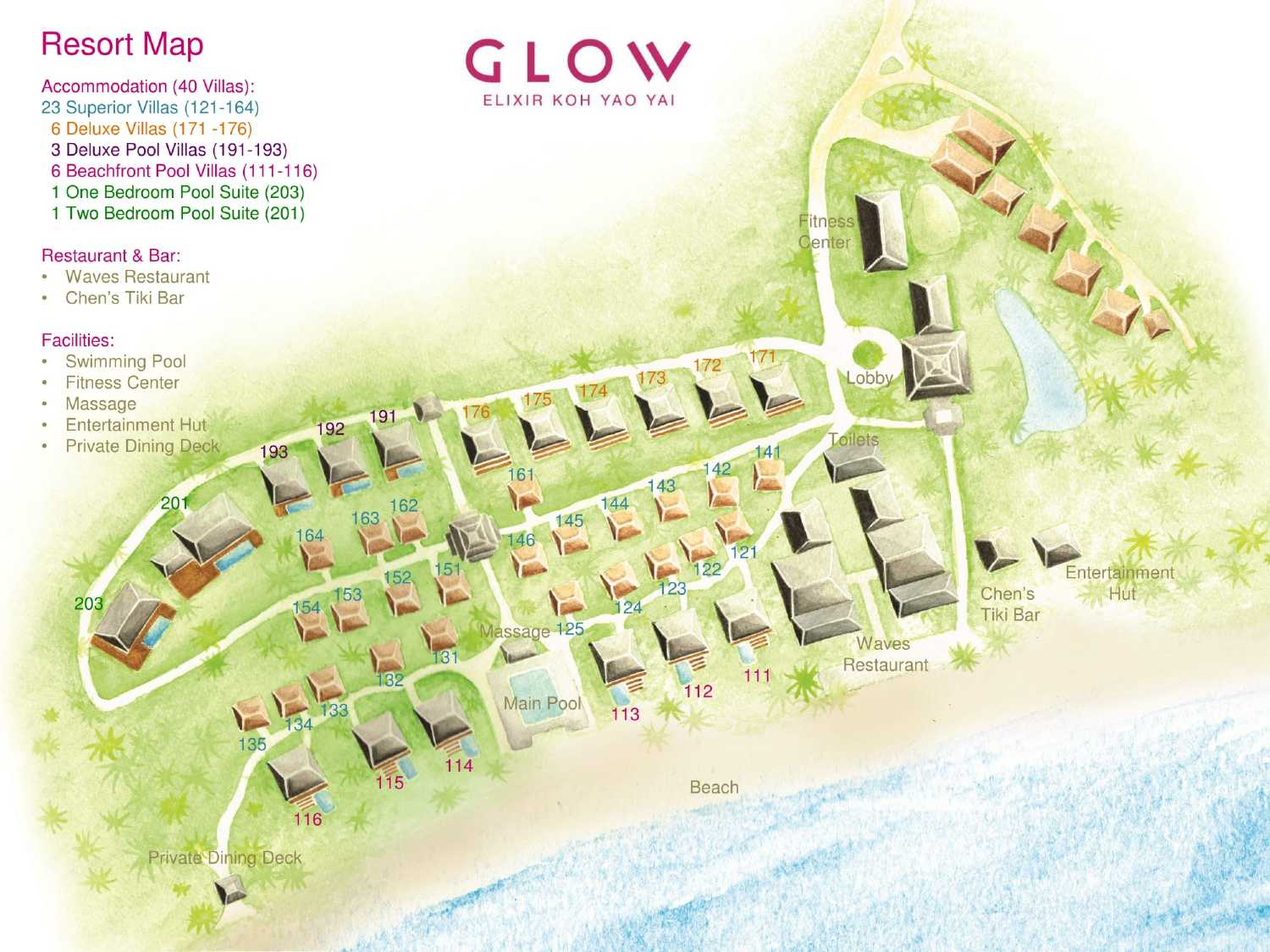 Map of the GLOW Elixir site