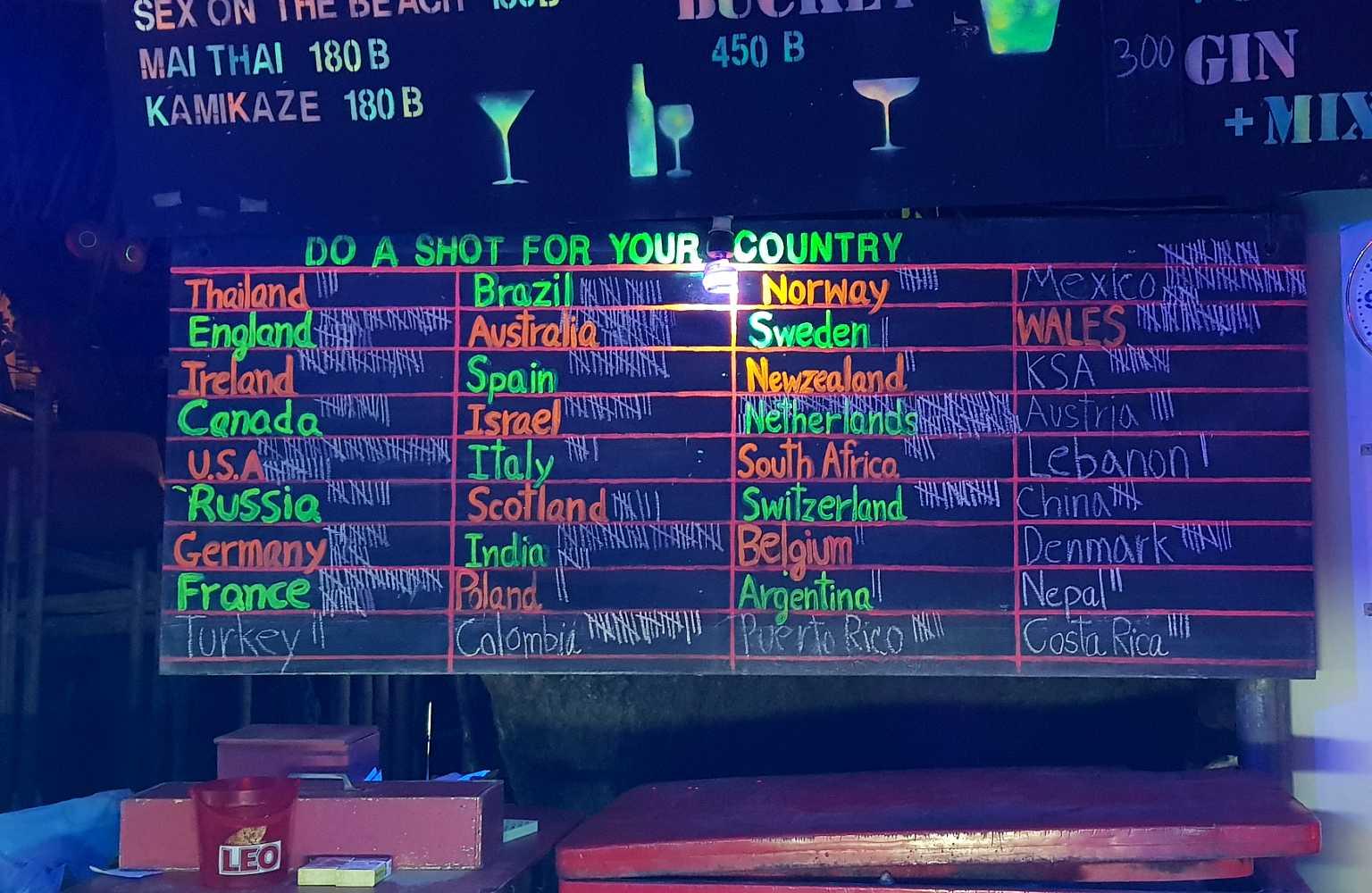 Loh Dalum Bay, score bord voor shotjes per land